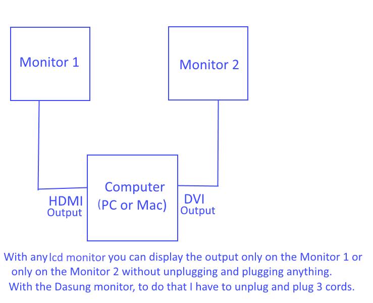 double-monitors